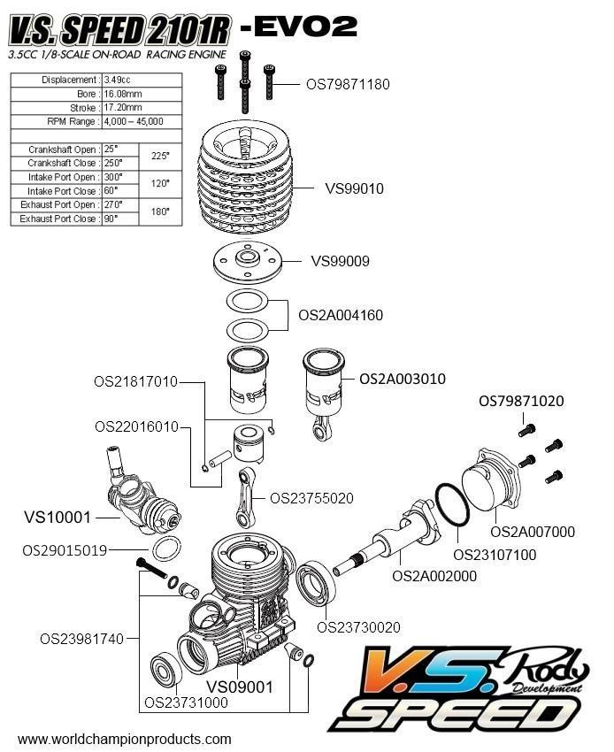 VSR01-EVO2